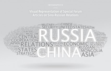 Introduction to Special Forum on Sino-Russian Relations in Triangular Context