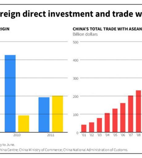 China's Regionalism in Asia